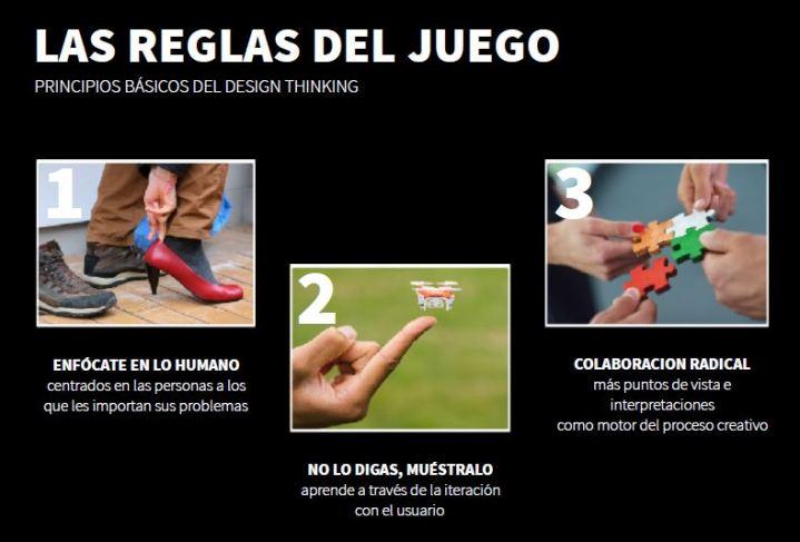 AdaIngunza-DesignThinking para la innovación empresarial-las reglas de juego